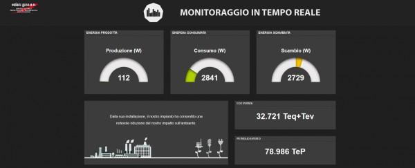 Valeri Gino & C. - Monitoraggio dei Consumi